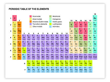 Element Periodic Table Diagram Periodic Table of Elements