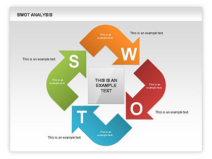 SWOT Analysis Process Diagram #00465