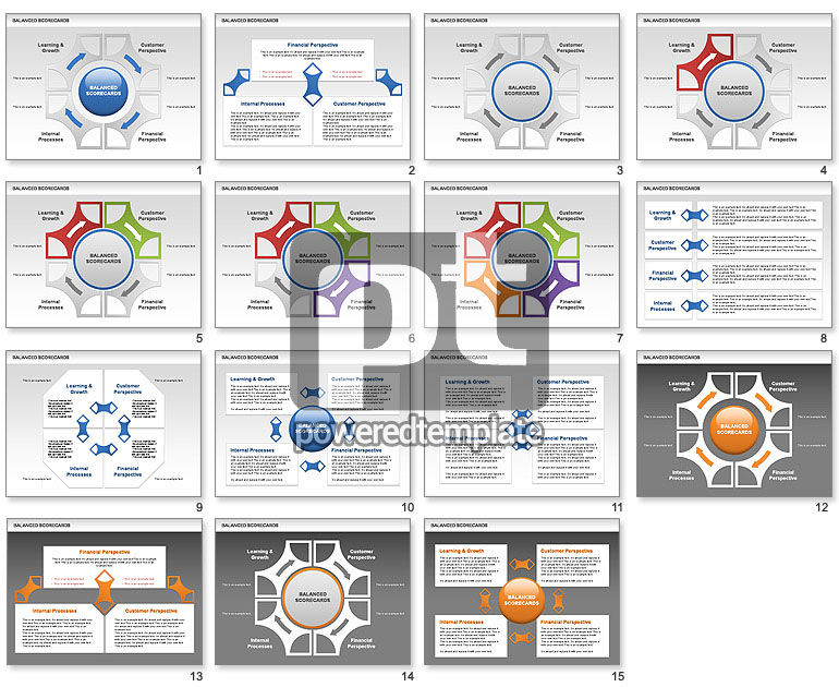 Balanced Scorecard Template PowerPoint Related Images TTSU4pOl