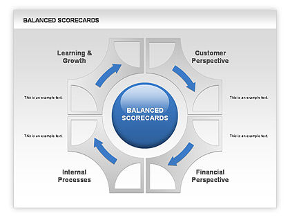 toyota balanced scorecard We believe that the balanced  toyota's origins can be traced back to the founding principle of contributing to society by making automobiles motor vehicles .