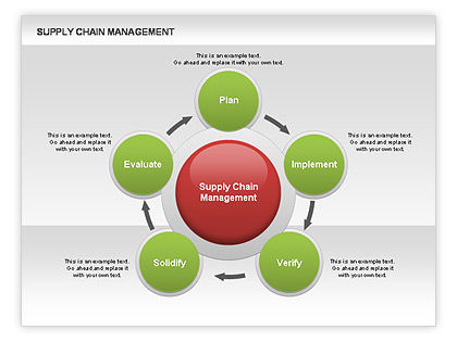 Supply Chain Management Diagram #00571