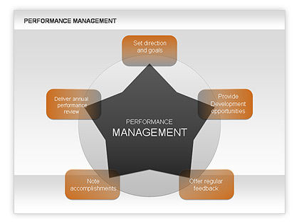 A discussion on the problems of performance evaluation process in effective performance appraisals b