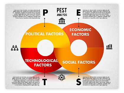 PEST Analysis Templates – 6+ Free PDF Documents Download