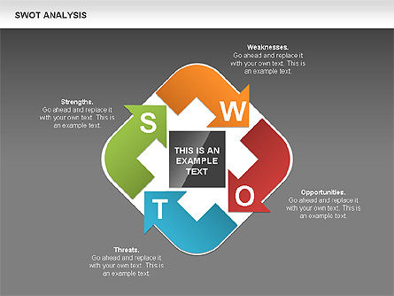 SWOT Analysis Process Diagram Slide 13