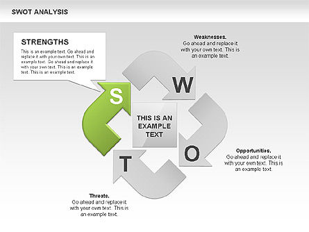 SWOT Analysis Process Diagram Slide 2