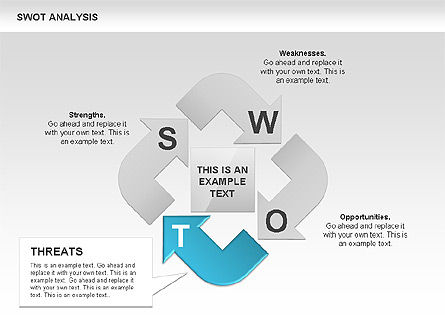 SWOT Analysis Process Diagram Slide 5