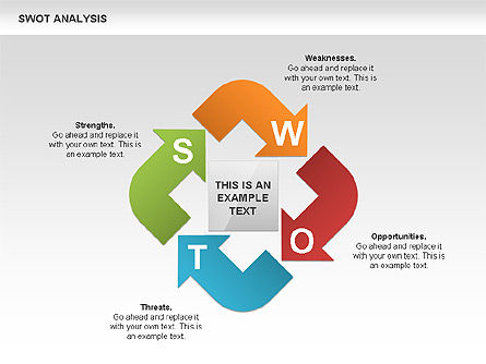 SWOT Analysis Process Diagram Slide 6