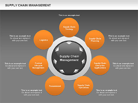 Supply Chain Management Diagram Slide 13