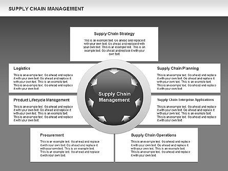 Supply Chain Management Diagram Slide 14