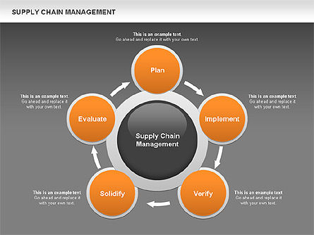 Supply Chain Management Diagram Slide 15