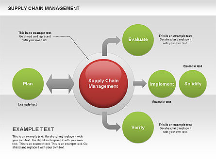 Supply Chain Management Diagram Slide 2