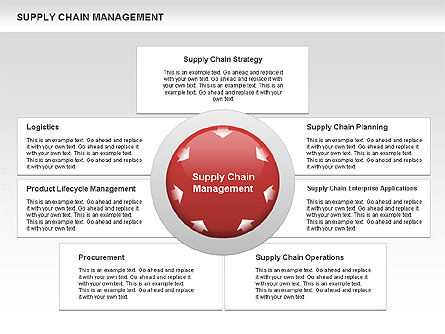 Supply Chain Management Diagram Slide 3
