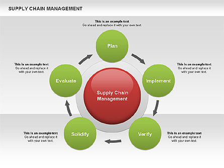 Supply Chain Management Diagram Slide 4