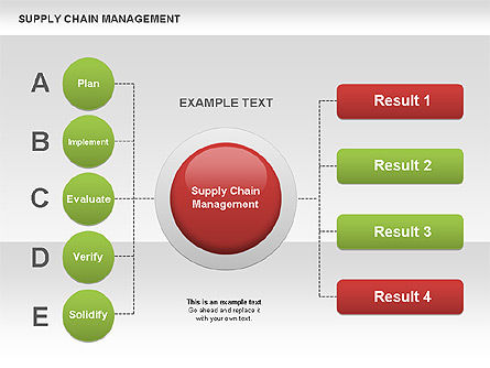 Supply Chain Management Diagram Slide 5