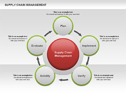 Supply Chain Management Diagram Slide 6