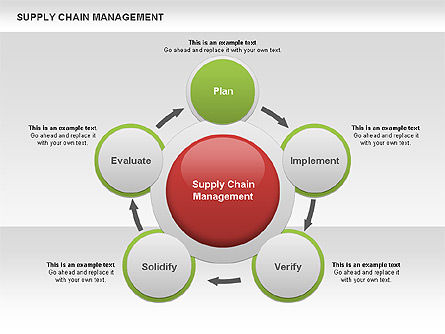 Supply Chain Management Diagram Slide 7