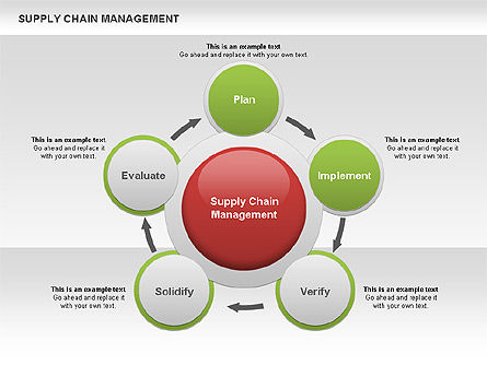 Supply Chain Management Diagram Slide 8