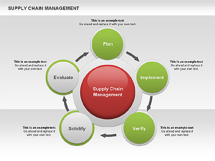 Supply Chain Management Diagram Slide 9
