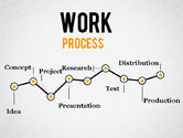 Process Diagrams: Work Process Steps #01482