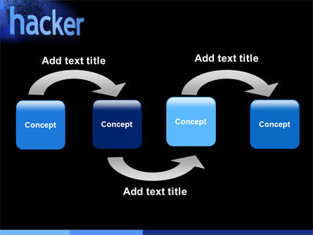 Hacker PowerPoint Template Slide 4