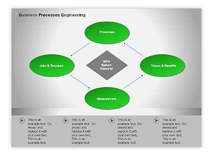 case study business process reengineering general motors corporation
