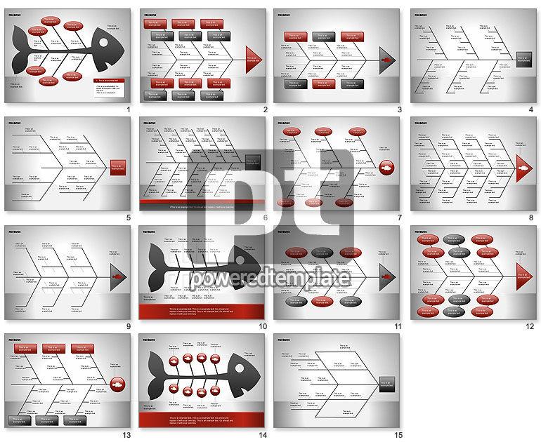 Fishbone Diagrams