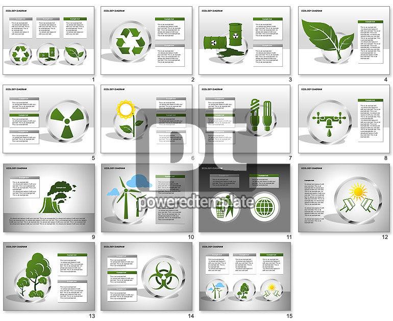 Ecology Diagrams