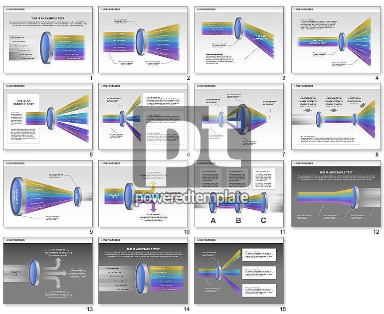 Lens Process Diagrams