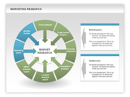 essay on marketing research process