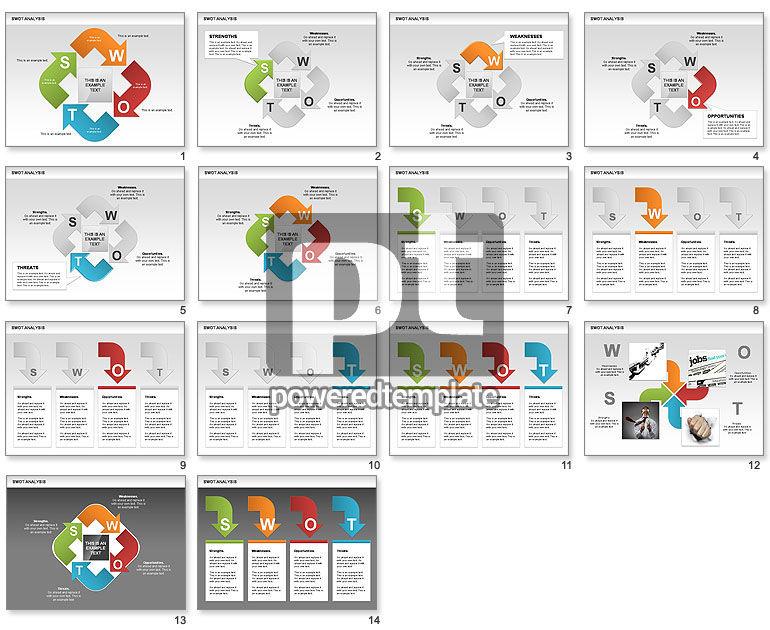 SWOT Analysis Process Diagram