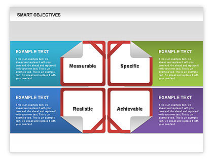 smart objective Student learning goals & objectives smart goals - eugene school district 4j - human resources coherent goal setting & growth plan template district goals.