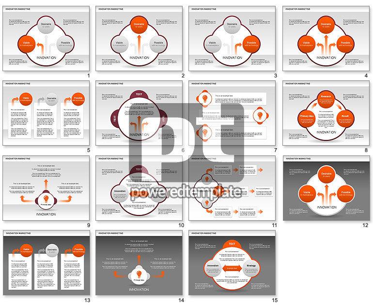 Innovation Marketing Diagram