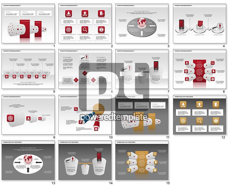 Innovations Management Diagram