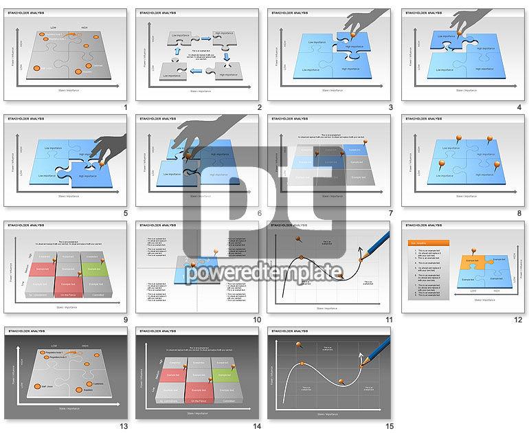 Stakeholder Analysis Diagram