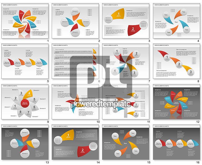 Union Elements Charts