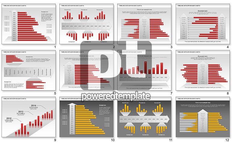 Timeline Data-Driven Bar Charts