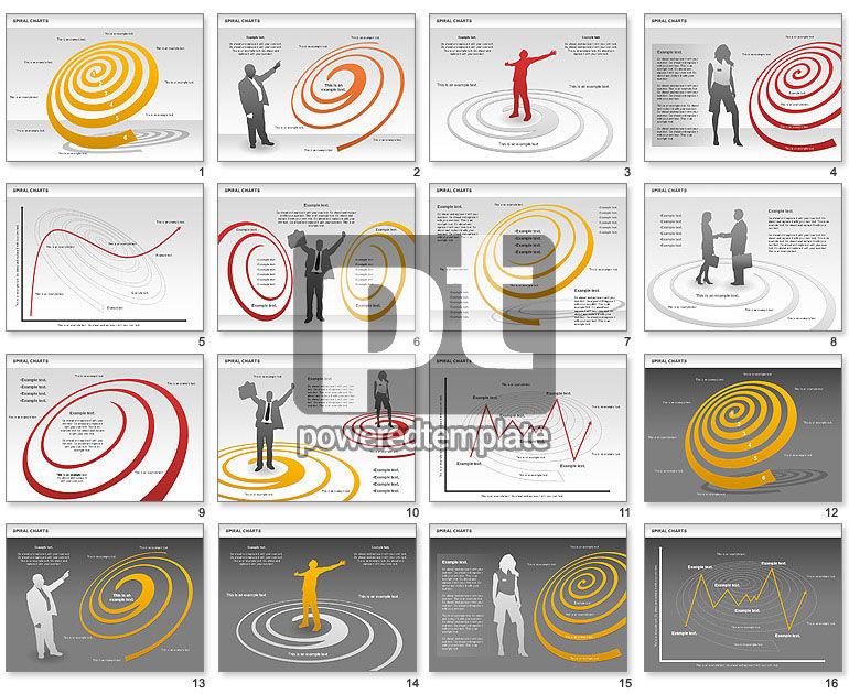 Spiral Chart