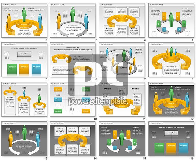 Process Management Diagram