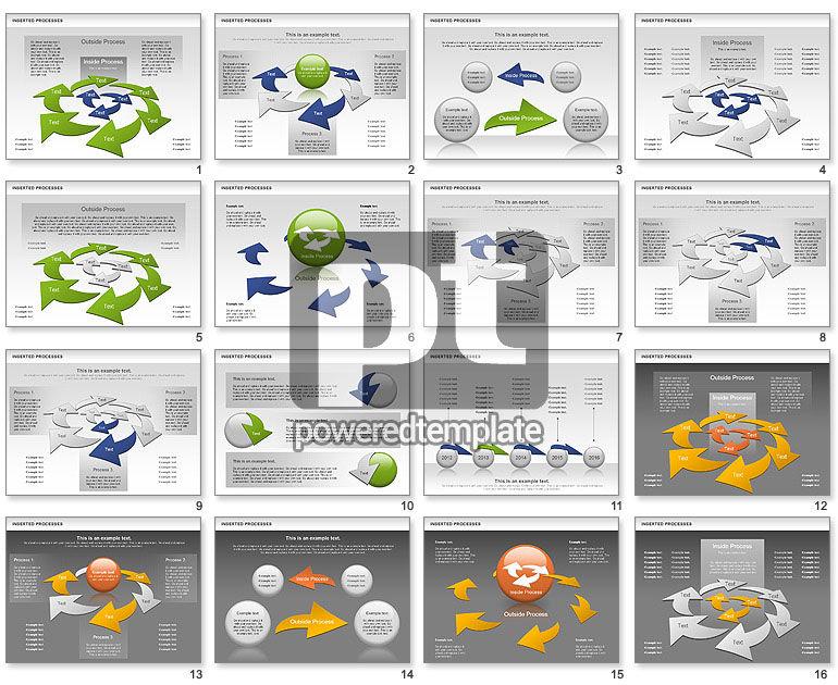 Inserted Processes Diagram