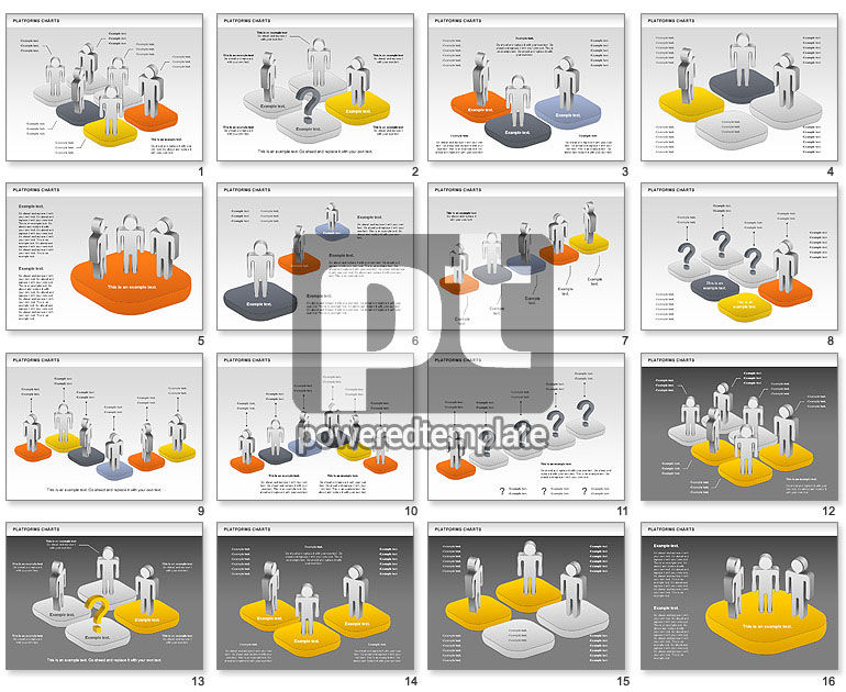 Platforms Chart