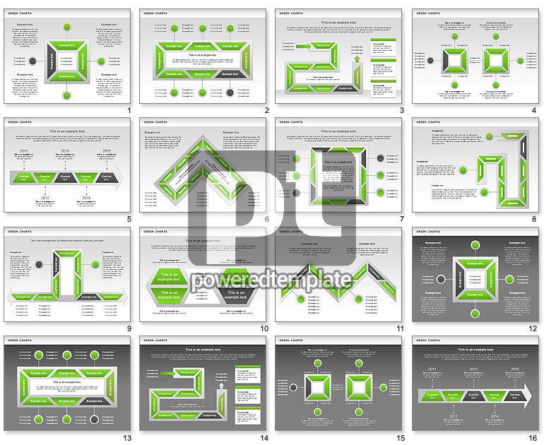 Process Green Chart