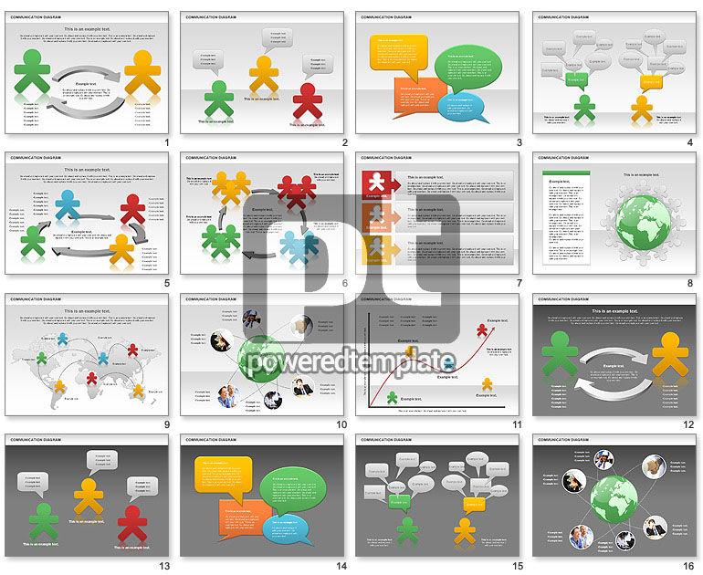 Social Communication Diagram