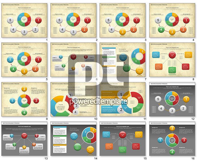Sectors Doughnut Process Diagram