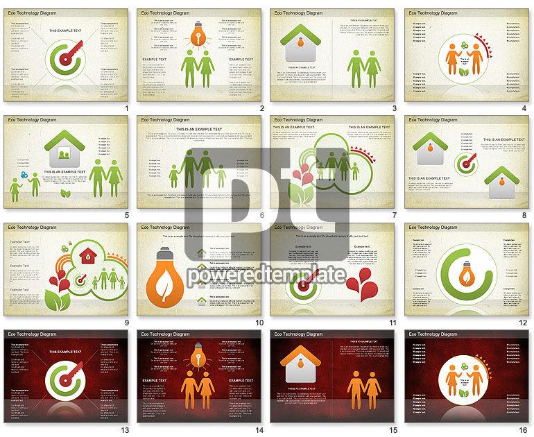 Eco Home Technology Diagram