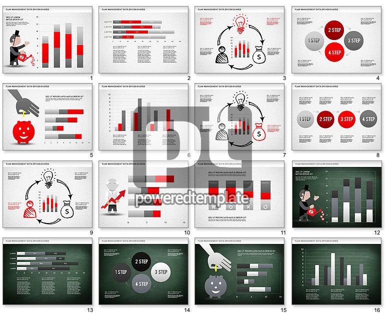Plan Management Diagram