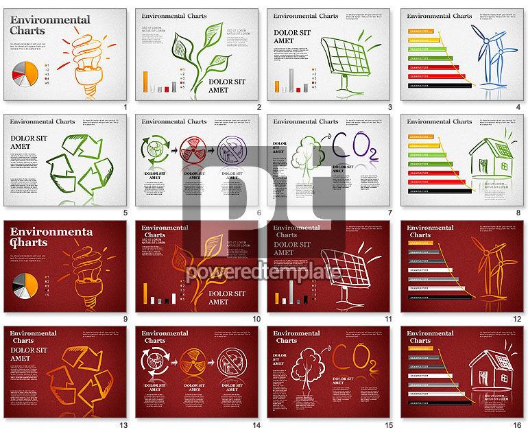 Environmental Charts