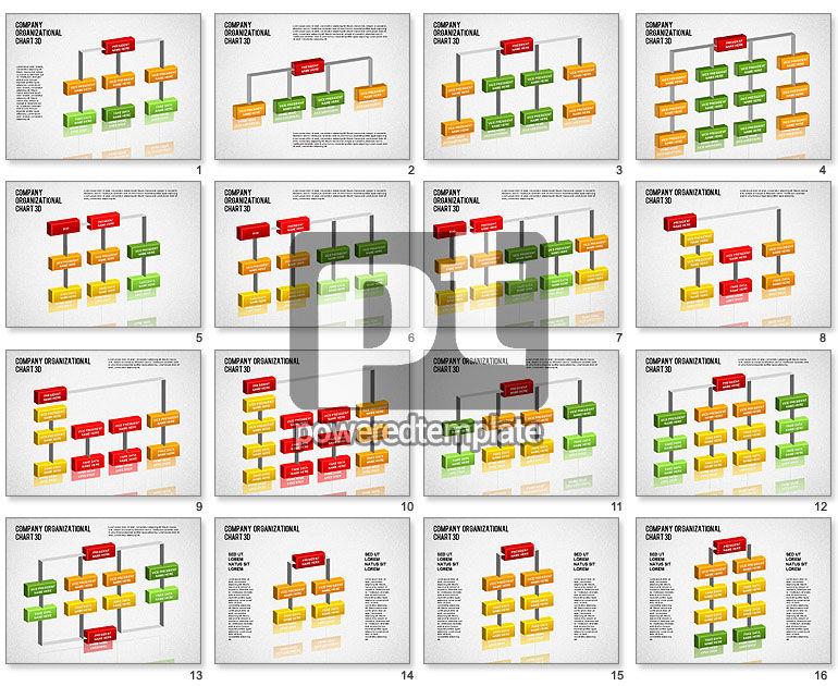 3D Org Chart