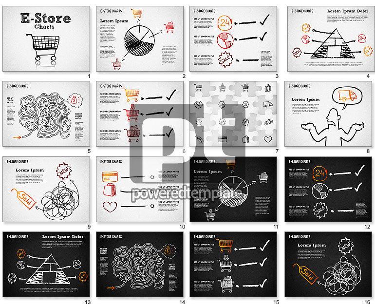 E-Store Analyzing Chart