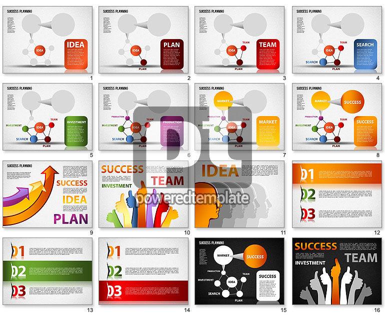 Success Planning Chart