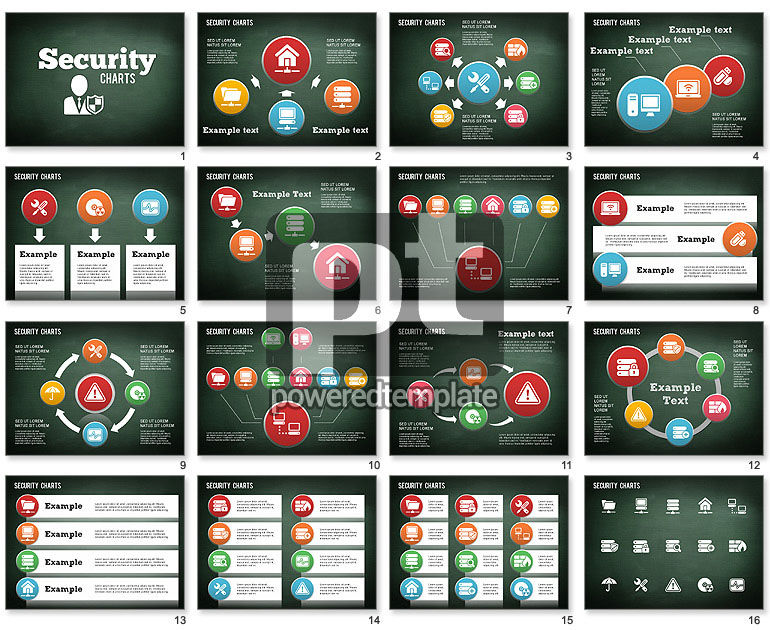 Online Security Chart